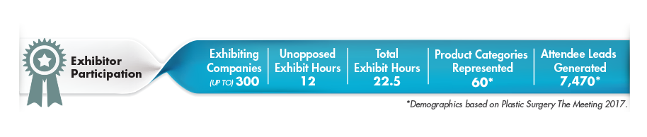 Exhibitor Participation 2018