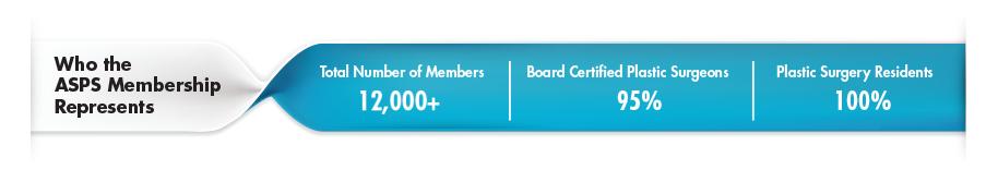 ASPS Membership 2018