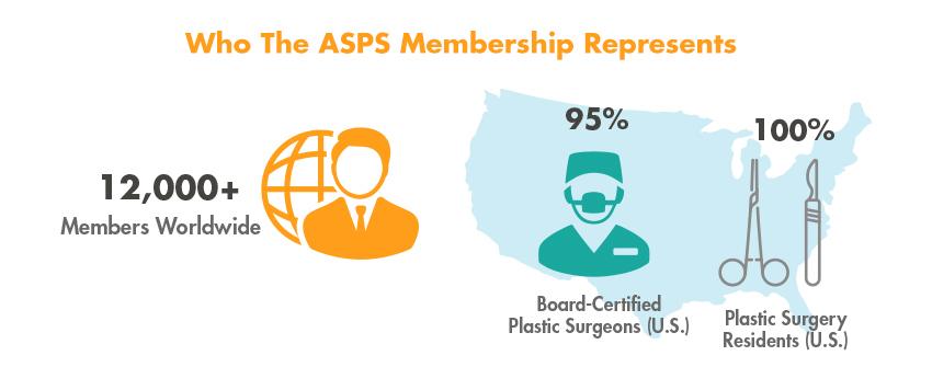 ASPS Membership 2019