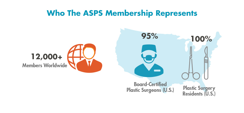 ASPS Membership 2020